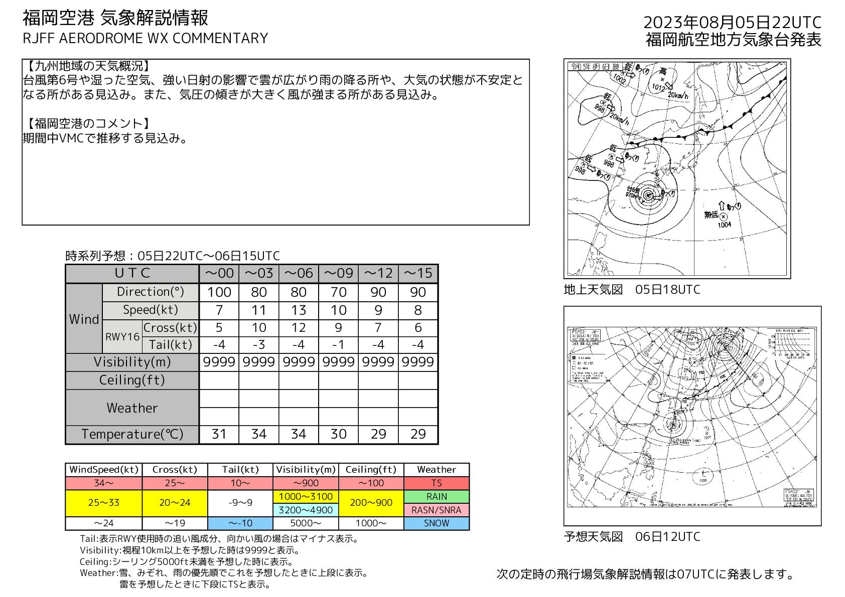 福岡空港 飛行場気象解説情報(定時)