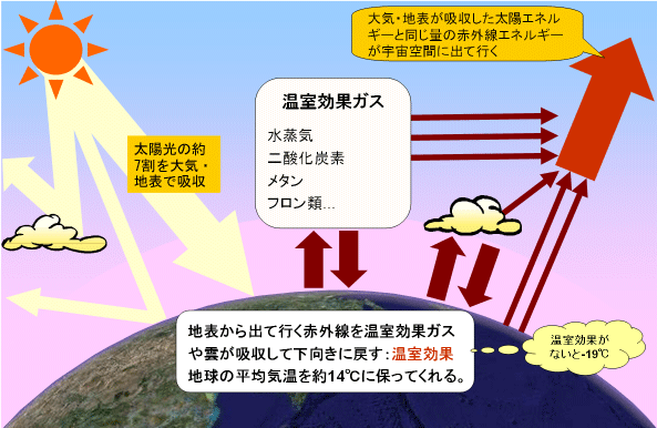 気象庁 Japan Meteorological Ag...