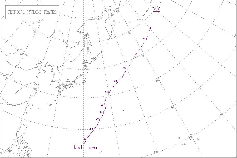 1994年の台風