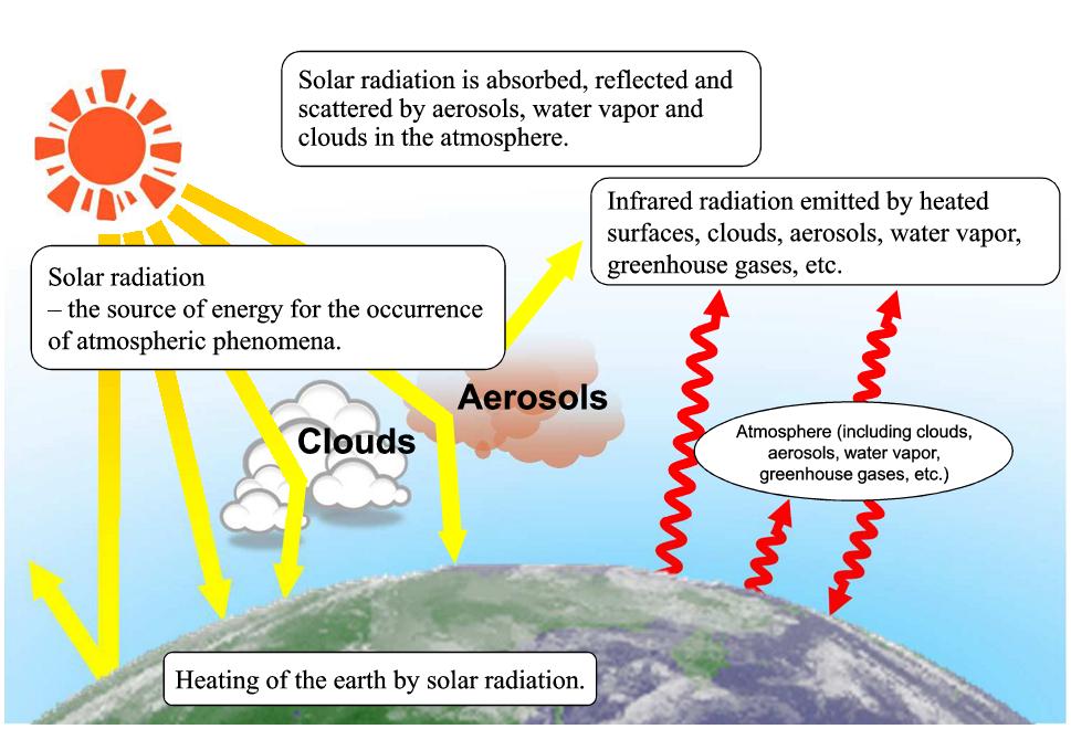 Japan Meteorological Agency Advanced Knowledge