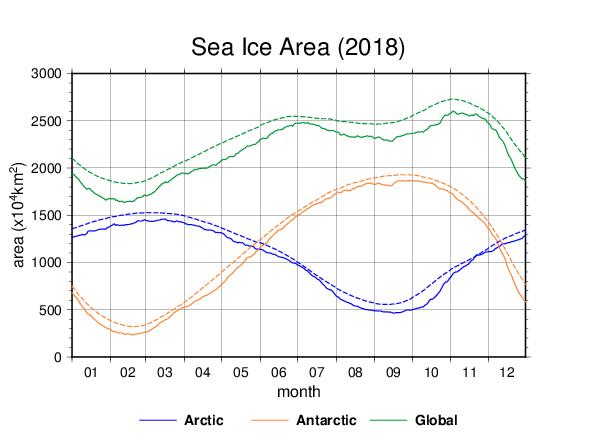 気象庁 | 海氷のデータ 北極域と...