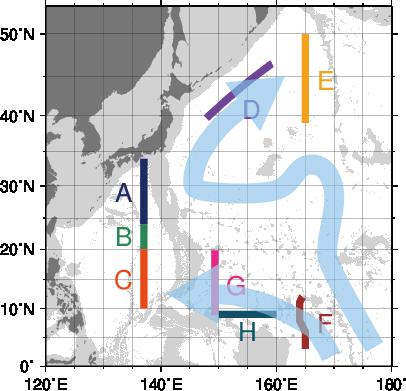 気象庁|海洋の健康診断表 北西太平洋の底層の水温変化:補足資料