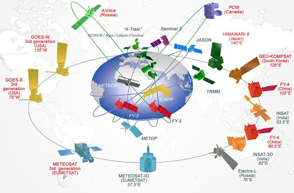 気象衛星センター | 世界の気象衛星観測網