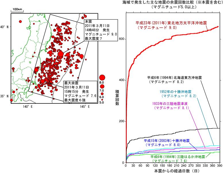 気象庁 | 大地震後の地震活動(余震等)について| 大地震後の地震活動 ...