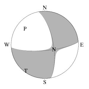 横ずれ断層型のCMT解
