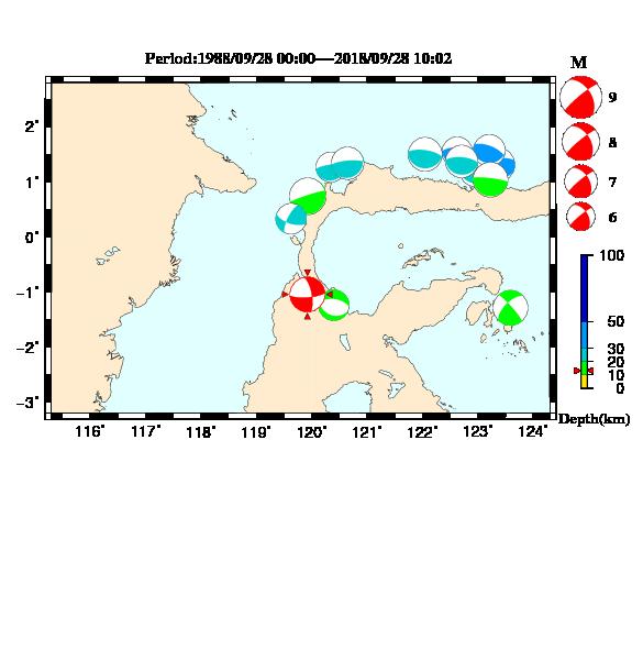 過去に起きた地震のCMT解