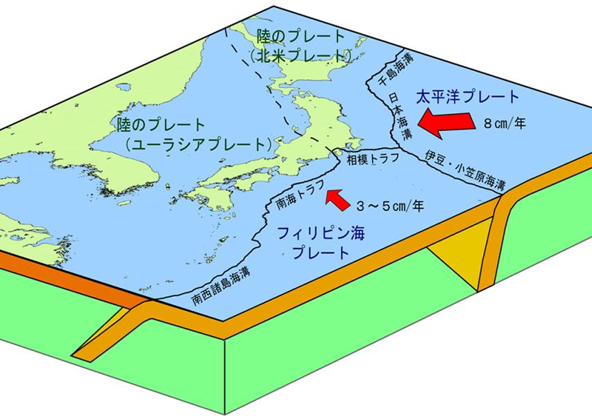 日本付近のプレートの模式図