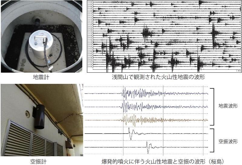 リアルタイム 地震 前兆 今日の地震前兆リアルタイム, リアルタイム震度(強震モニタ)